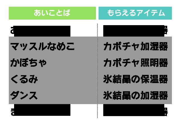 list_aikotoba_jp.png